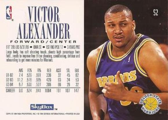 estadísticas de Victor Alexander en los GoldenState Warriors