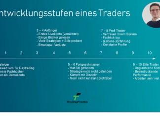 Entwicklungsstufen Trader