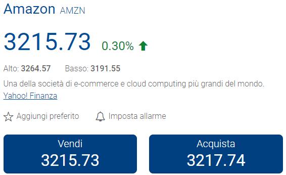 comprar acciones de amazon con cfd