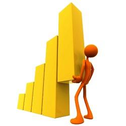 mejores indicadores comerciales