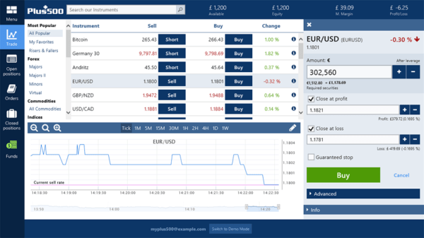 Plus500 Piattaforma di Trading Demo Petrolio