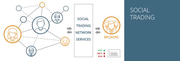 Social Trading Bitcoin Forum