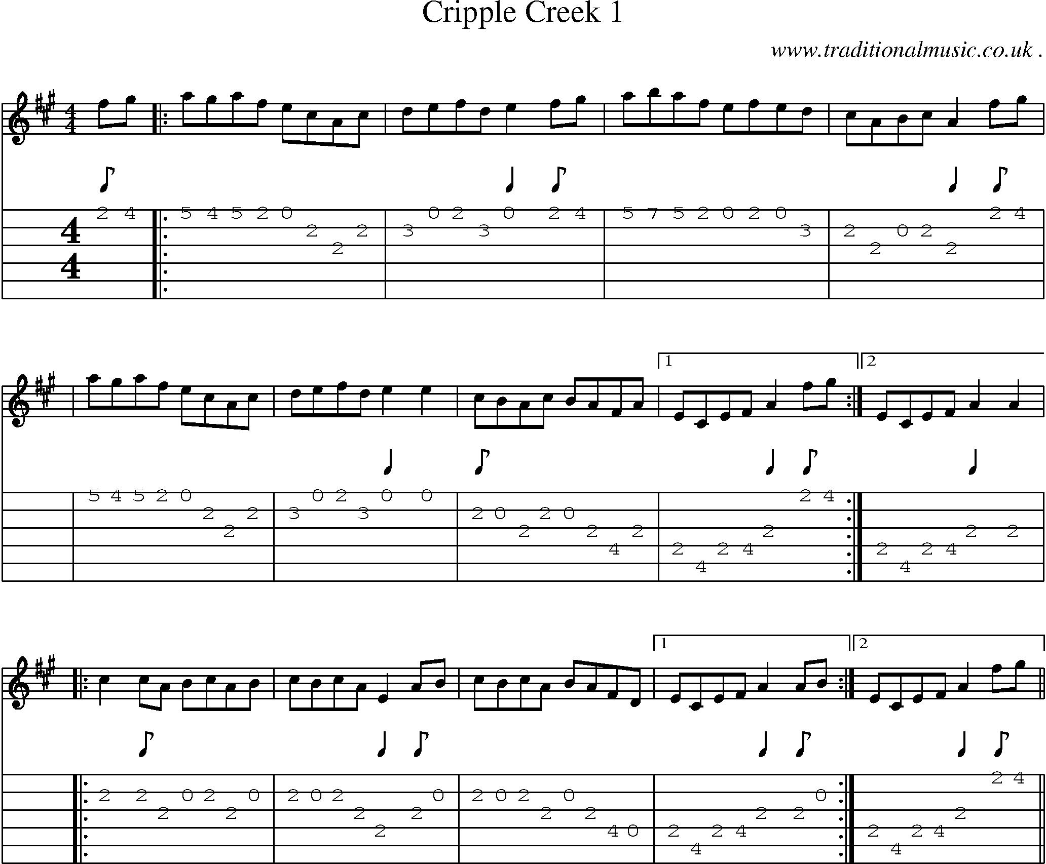 Cripple Creek Banjo Tab