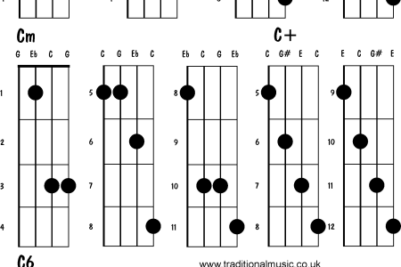 basic guitar chords pdf » 4K Pictures | 4K Pictures [Full HQ Wallpaper]
