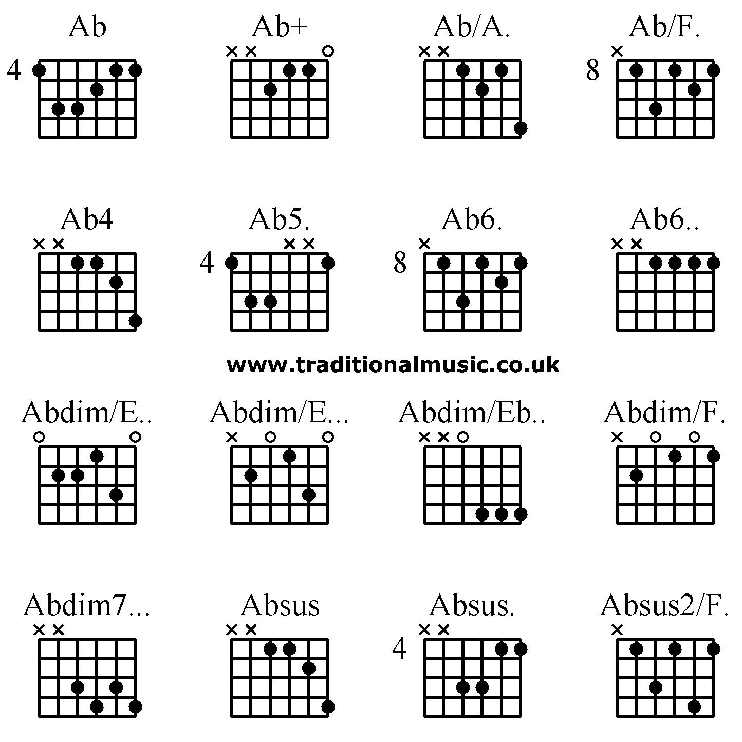 Pics Of A B Guitar