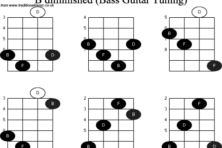 bass guitar notes chart » 4K Pictures | 4K Pictures [Full HQ Wallpaper]