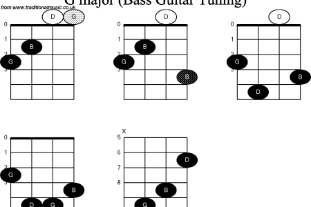 Bass Guitar Notes Pdf 4k Pictures 4k Pictures Full Hq Wallpaper