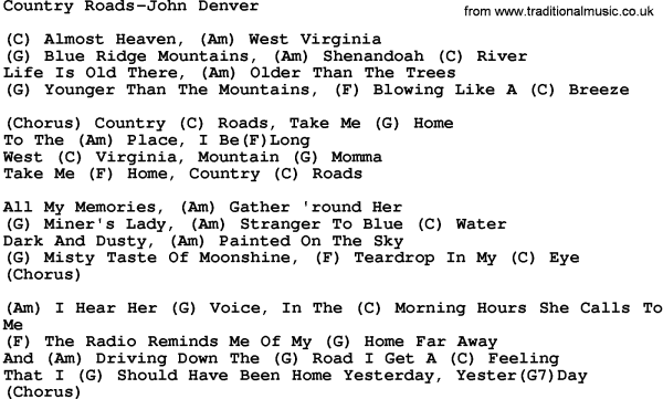 Country Music Country Music Chords