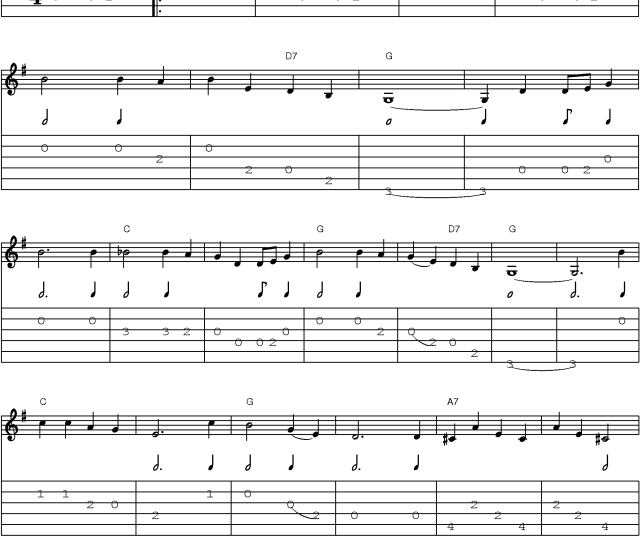 Music Score And Guitar Tabs For Steel Guitar Rag