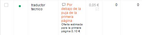 AdWords - Oferta estimada