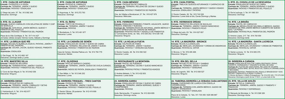 Semana del cachopo en Madrid - Tragaldabas Profesionales