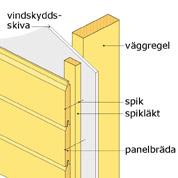 bygga yttervägg ritning