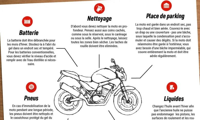 Photo of 5 conseils pour bien hiverner sa moto