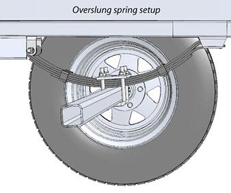 overslung-axle_setup.jpg