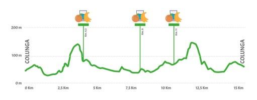 Diantrín (15 Km +300m)