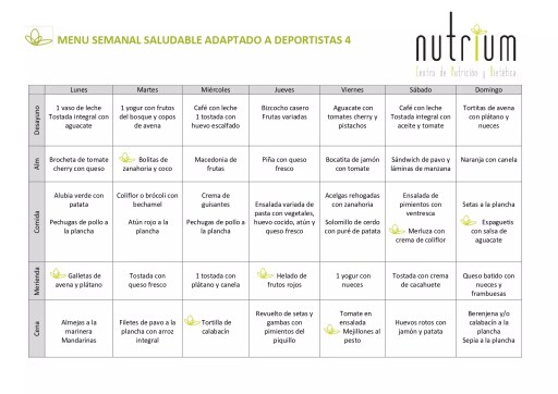 Menú saludable adaptado a deportistas 13/04