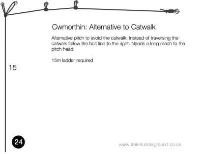 Cwmorthin Catwalk Alternative
