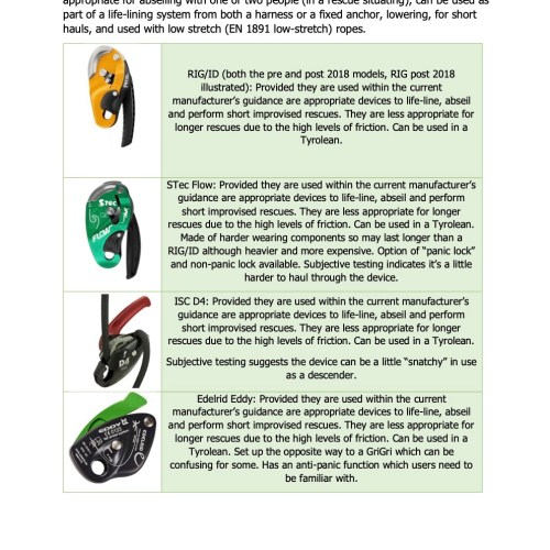 Life-Lining Belay Devices for Level 2 Award Holders