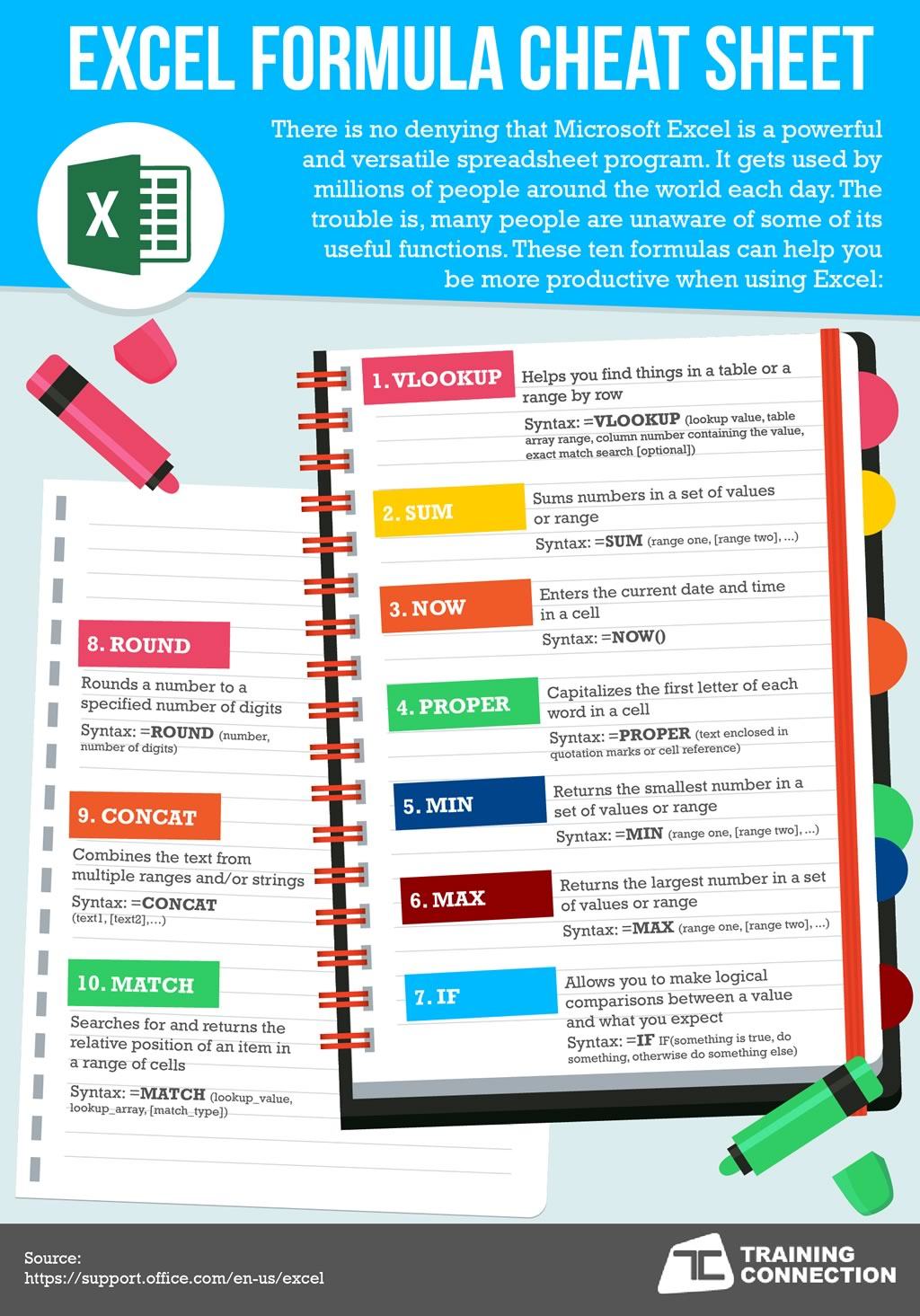 Excel Formuala Cheatsheet Training Connection
