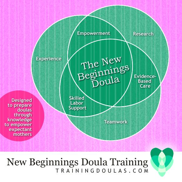 Doulas and Inclusive Leadership in the LGBT Community