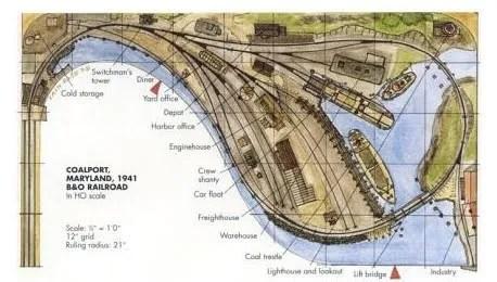 Coalport, MD in HO by Iain Rice