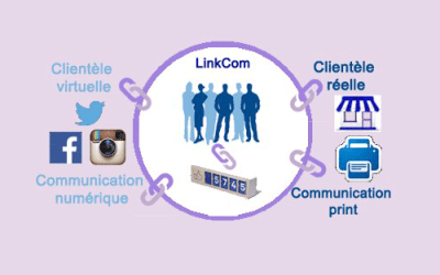 Comment connecter ses canaux marketing ?