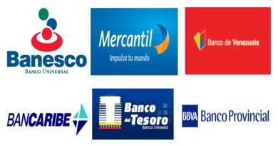 Bancos –  Crédito Personal