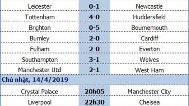 Liverpool - Chelsea: Cuộc chiến then chốt - 1