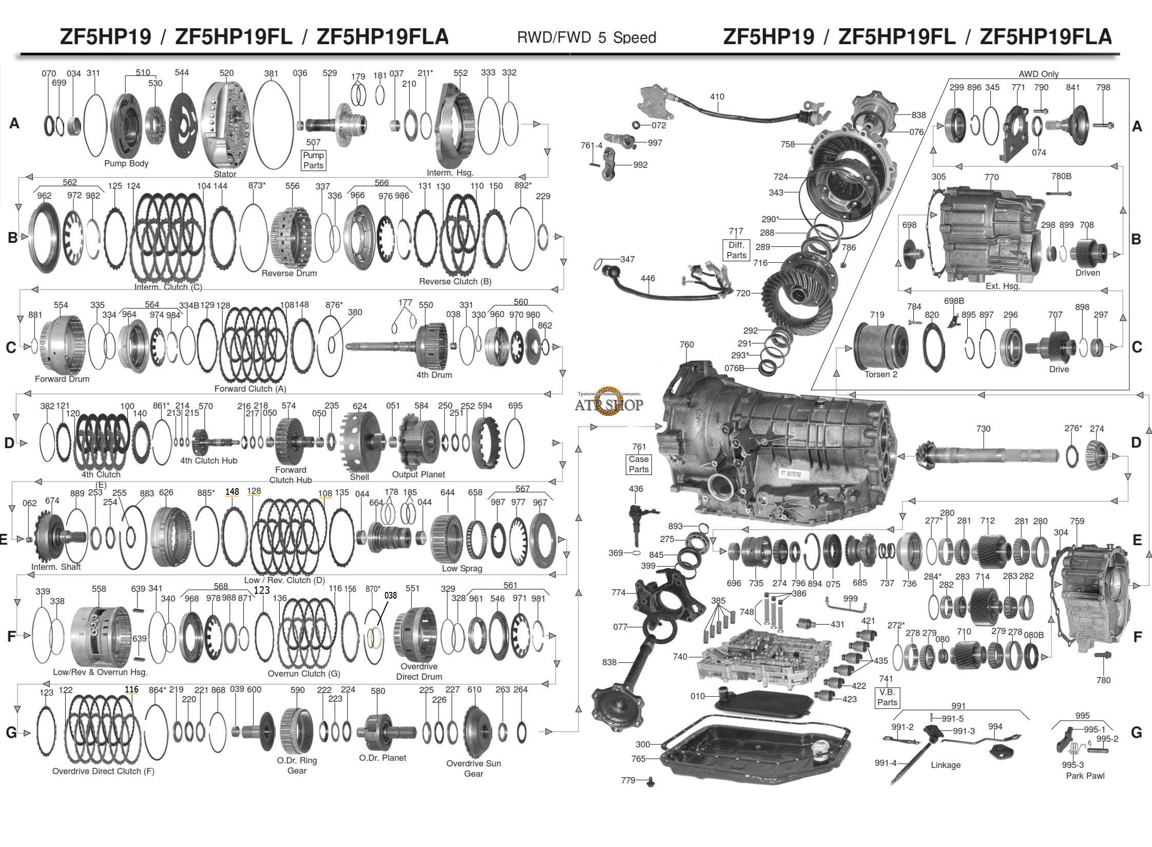 Zf 5hp19