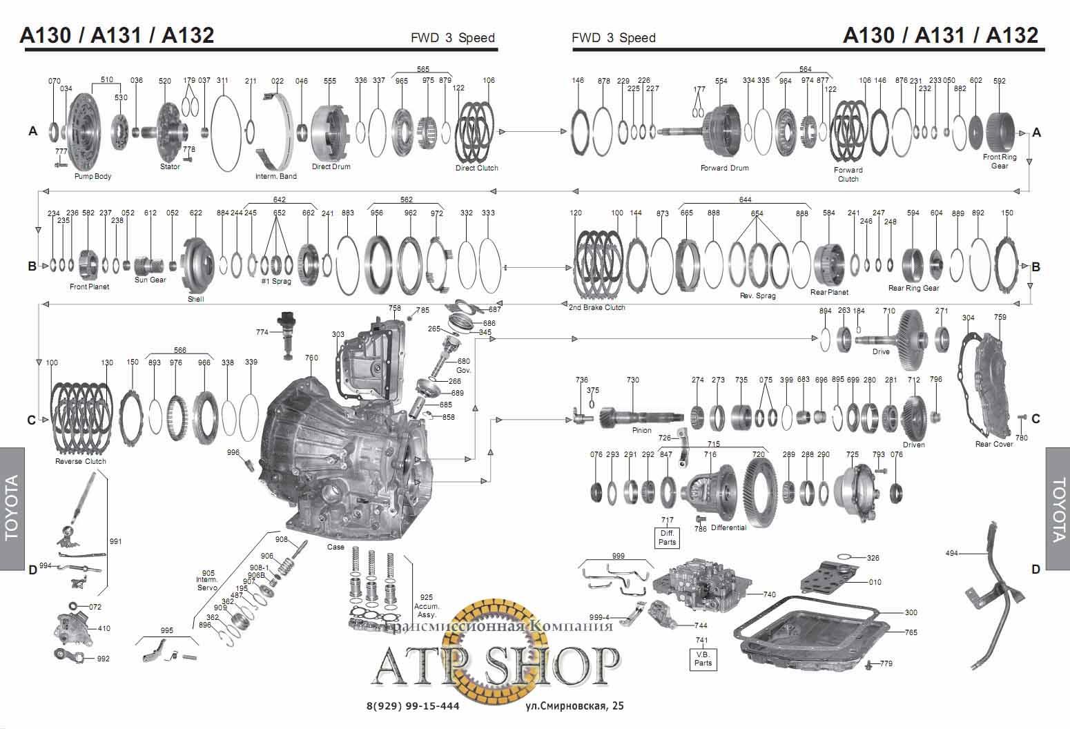 A130 A131 A132 Transakpp