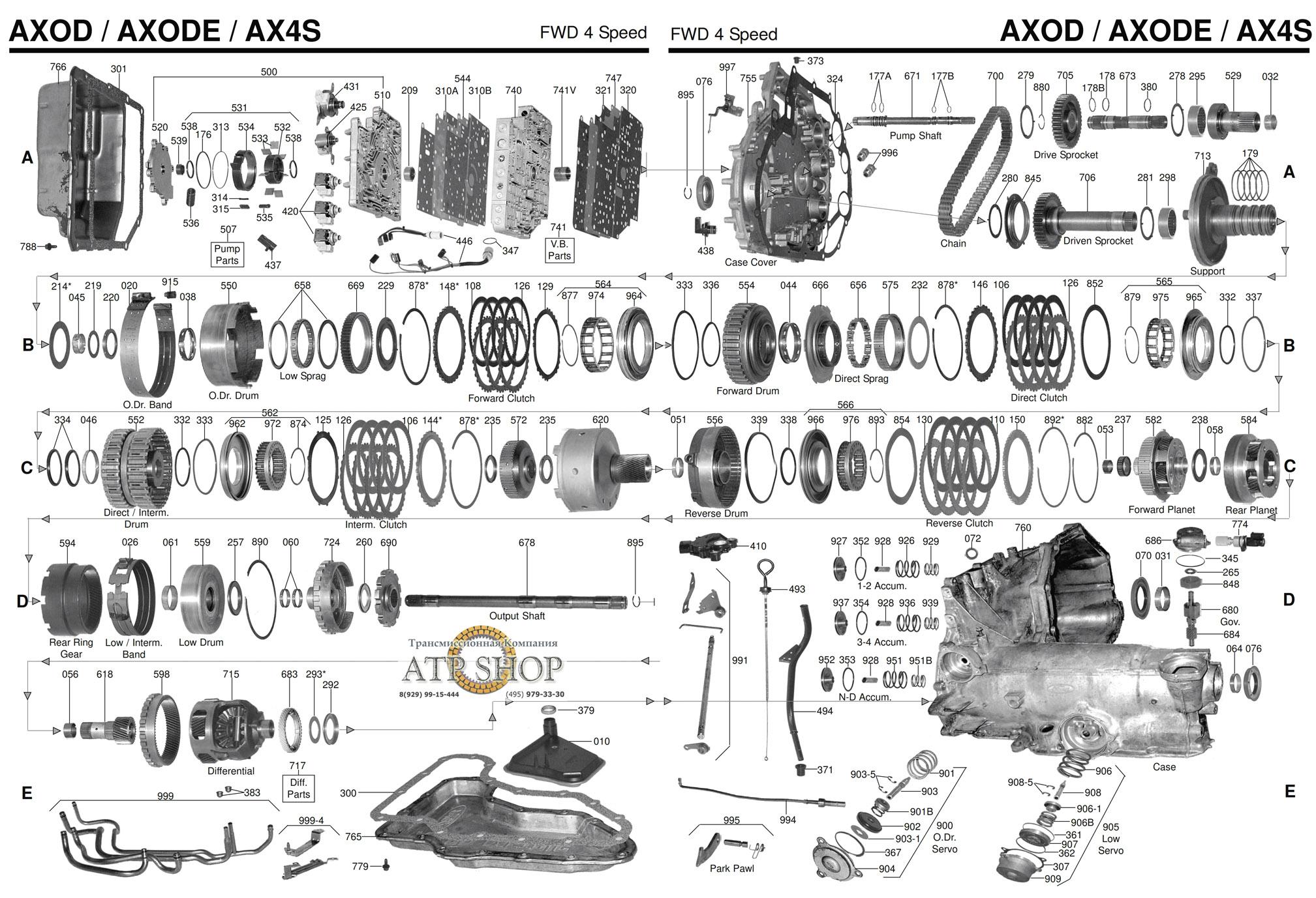 Axod Axod E Ax4s Transakpp