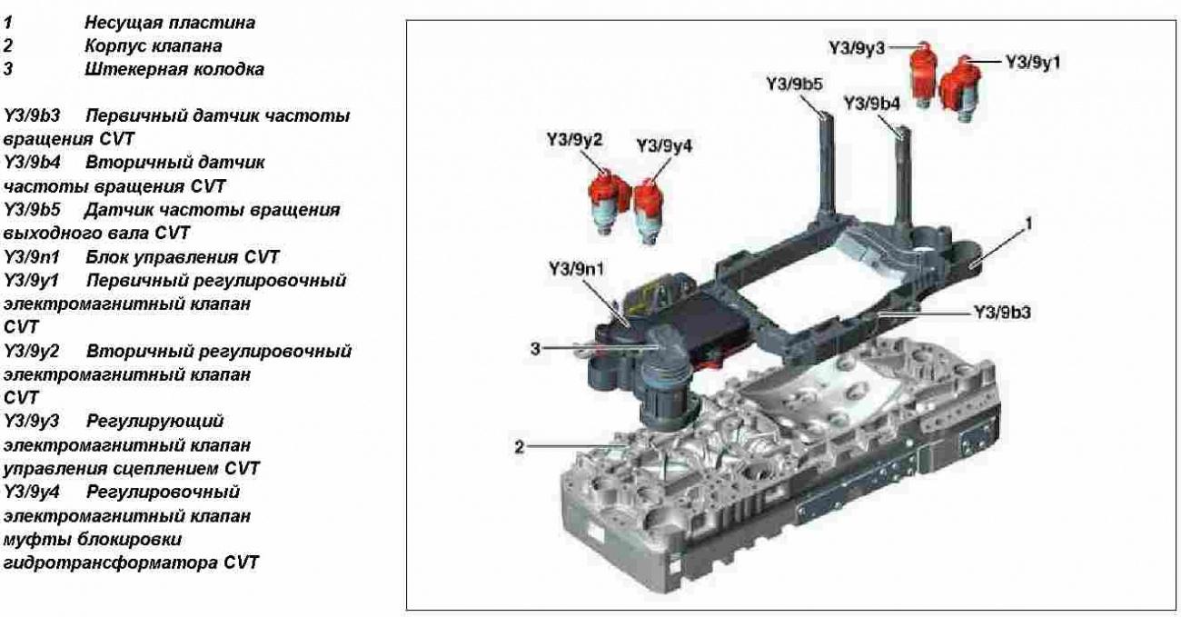 Wiring Diagram 3 0 Merc