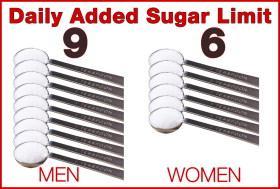 daily sugar