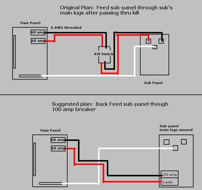 60 amp sub panel wiring diagram 1969 mustang grande wiring