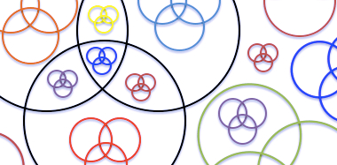 Product Management: The Good, the Bad and the Venn