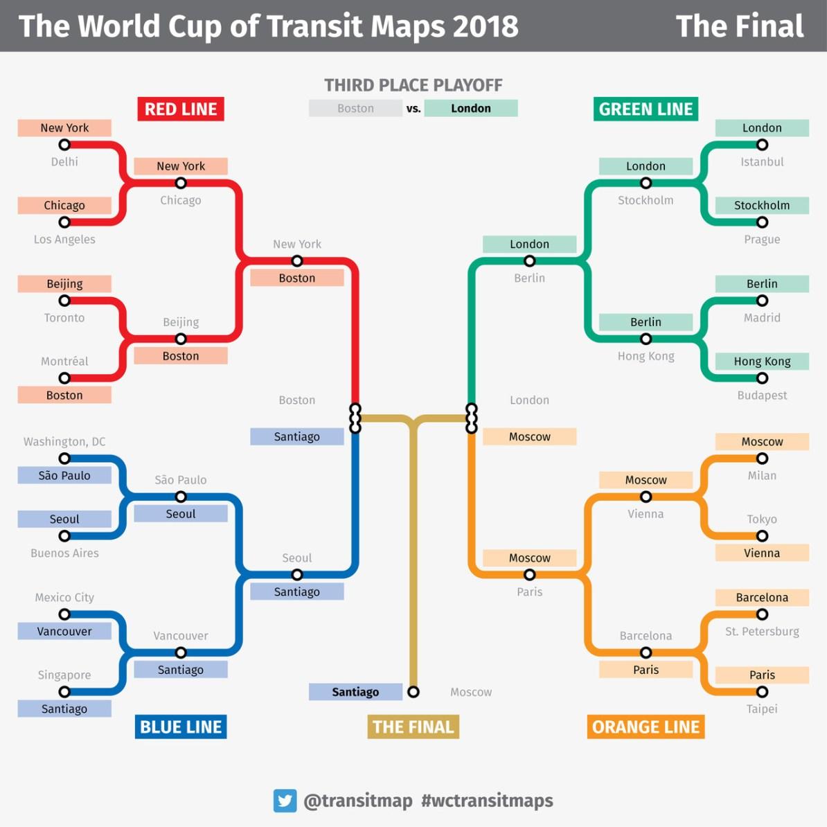 Bejing Subway Map 2018.Transit Maps The World Cup Of Transit Maps 2018