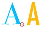 Fon dengan serifs dan tanpa mereka