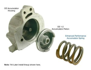 Enhanced Performance Accumulator Spring TH350, 2004R
