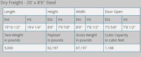 dry freight 20 ft shipping container specs