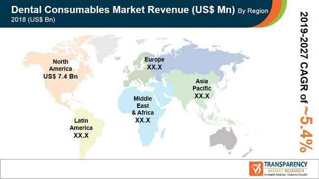 new-dental-consumables-maket-revenue
