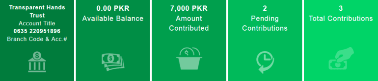 Donors Personalized Dashboards