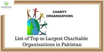 List of Top 20 Largest Charitable Organizations in Pakistan