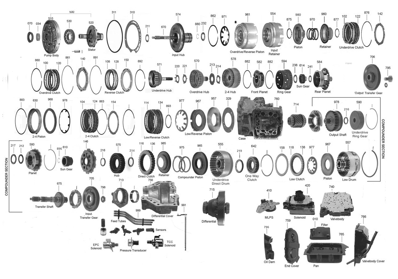 Trans Parts Online 62te 62te Transmission Parts