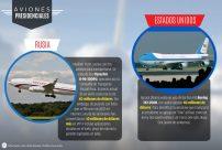 Avion_presidencial-Air_Force_One-Avion_Presidencial_Rusia-Tango_01_MILIMA20160104_0274_3