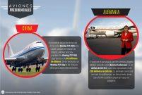 Avion_presidencial-Air_Force_One-Avion_Presidencial_Rusia-Tango_01_MILIMA20160104_0280_3