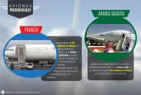Avion_presidencial-Air_Force_One-Avion_Presidencial_Rusia-Tango_01_MILIMA20160104_0282_3