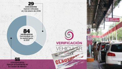 Photo of Sigue la batalla legal de los verificentros en la Ciudad de México