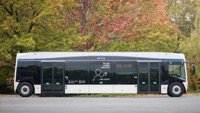 Photo of La ciudad del año 2030: motos eléctricas y transporte robotizado