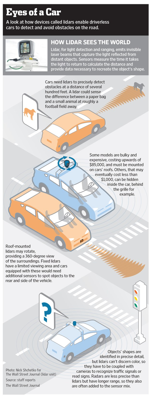 Image: Eyes of a Car via Wall Street Journal.