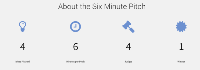 Via: http://sixminutepitch.com/